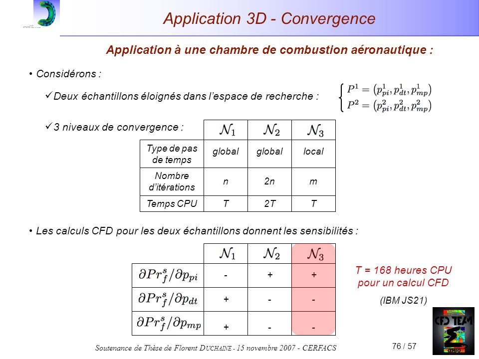 Soutenance de Thèse de Florent D UCHAINE - 15 novembre 2007 - CERFACS 76 / 57 Application 3D - Convergence Application à une chambre de combustion aér
