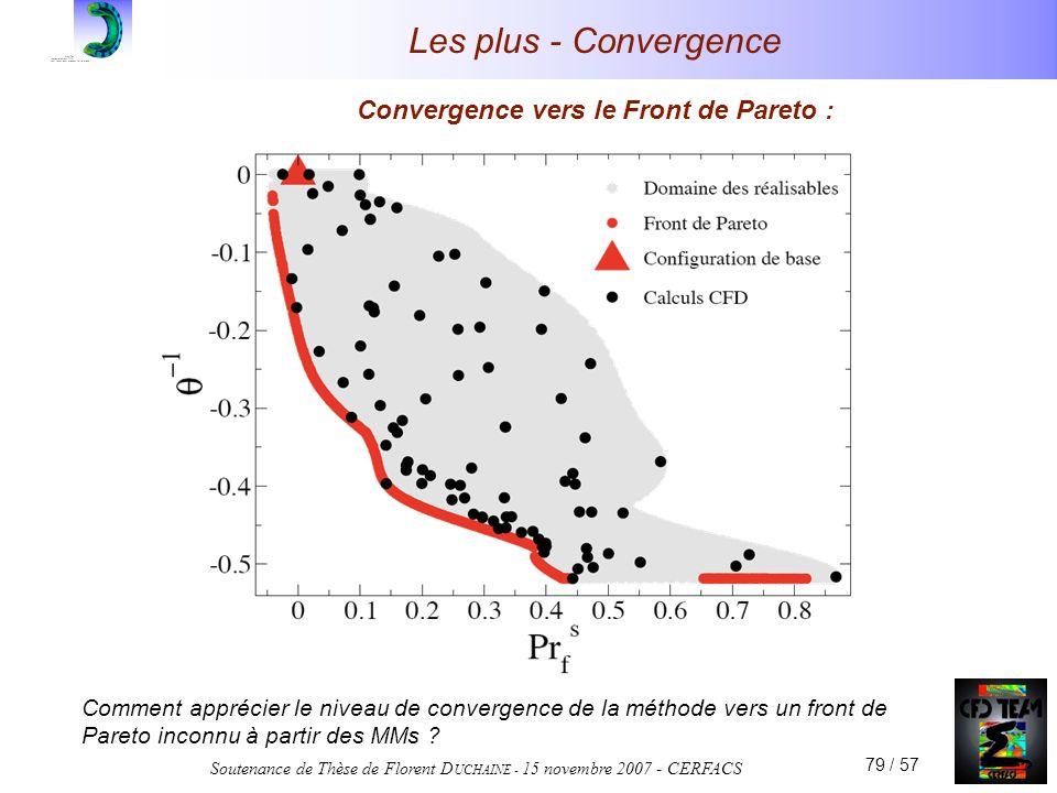 Soutenance de Thèse de Florent D UCHAINE - 15 novembre 2007 - CERFACS 79 / 57 Les plus - Convergence Convergence vers le Front de Pareto : Comment app