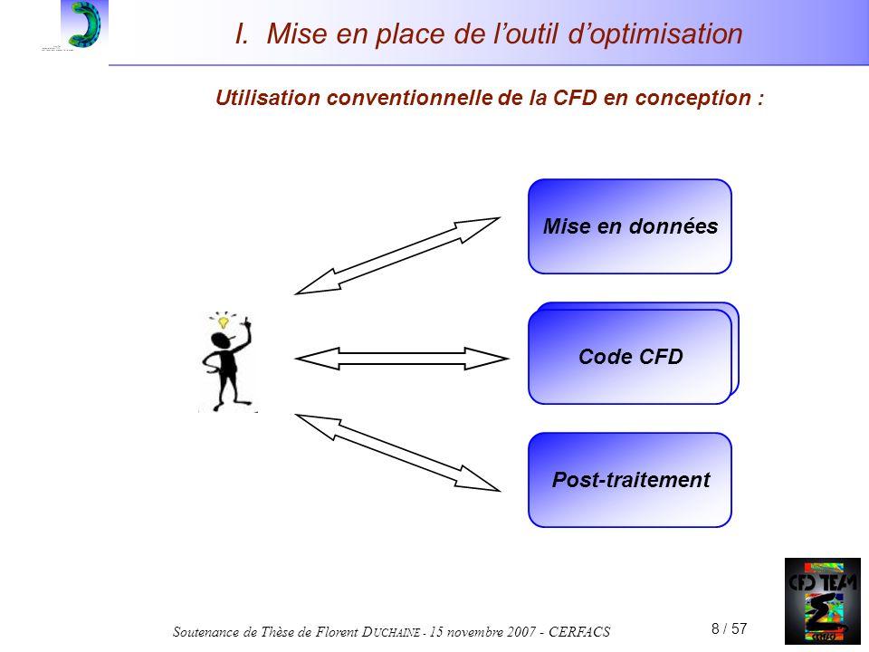 Soutenance de Thèse de Florent D UCHAINE - 15 novembre 2007 - CERFACS 8 / 57 Mise en données Code CFD Post-traitement I. Mise en place de loutil dopti