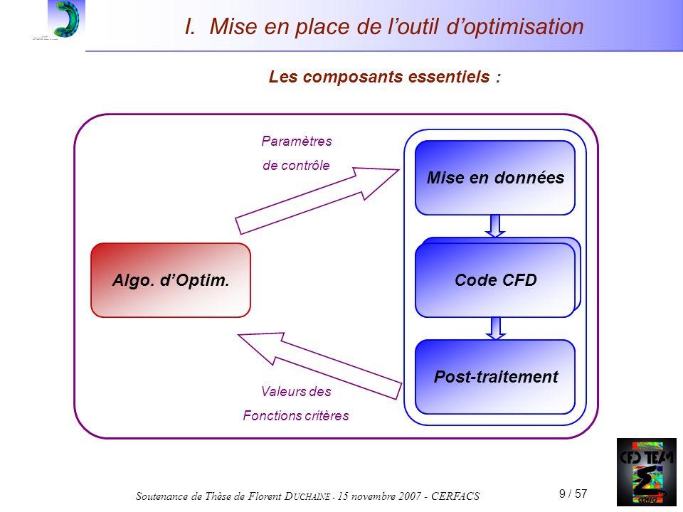 Soutenance de Thèse de Florent D UCHAINE - 15 novembre 2007 - CERFACS 9 / 57 Mise en données Code CFD Post-traitement I. Mise en place de loutil dopti
