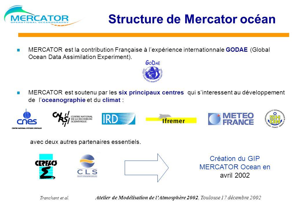 Tranchant et al. Atelier de Modélisation de lAtmosphère 2002, Toulouse 17 décembre 2002 Structure de Mercator océan n MERCATOR est la contribution Fra