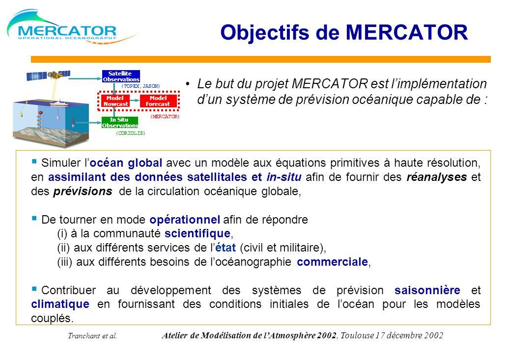 Tranchant et al. Atelier de Modélisation de lAtmosphère 2002, Toulouse 17 décembre 2002 Objectifs de MERCATOR Le but du projet MERCATOR est limplément