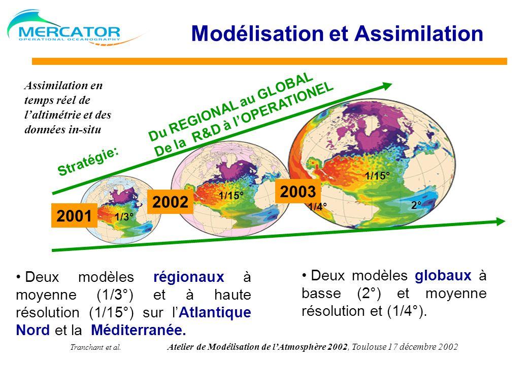Tranchant et al. Atelier de Modélisation de lAtmosphère 2002, Toulouse 17 décembre 2002 Modélisation et Assimilation Deux modèles régionaux à moyenne