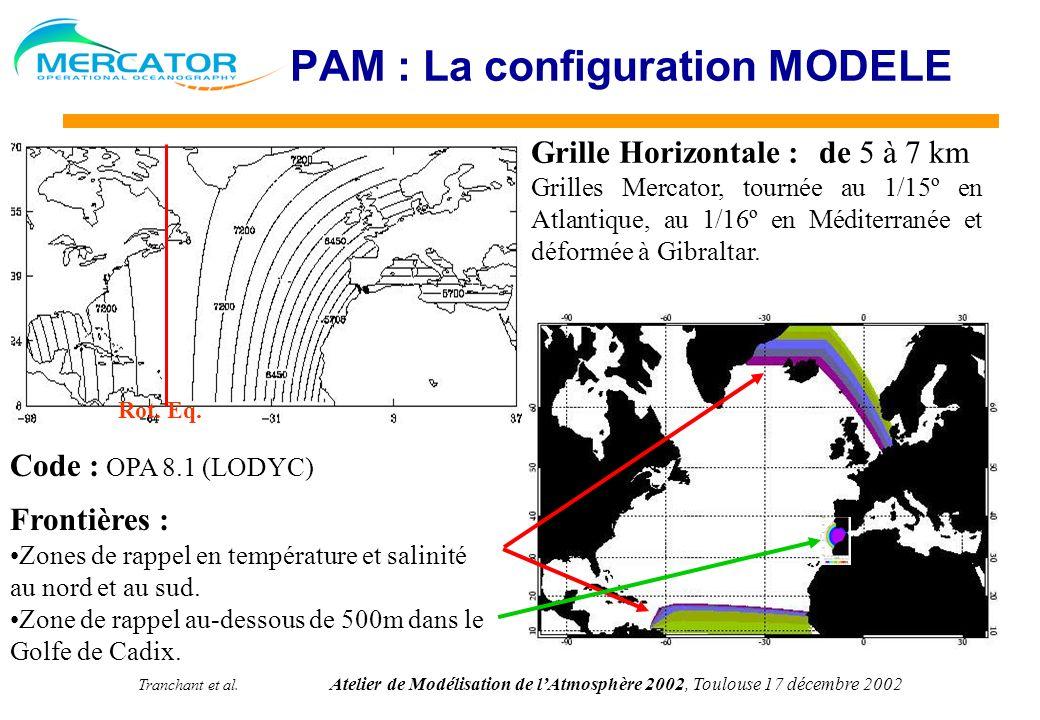 Tranchant et al. Atelier de Modélisation de lAtmosphère 2002, Toulouse 17 décembre 2002 PAM : La configuration MODELE Grille Horizontale : de 5 à 7 km