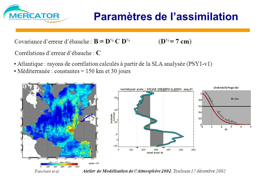 Tranchant et al. Atelier de Modélisation de lAtmosphère 2002, Toulouse 17 décembre 2002 Paramètres de lassimilation Covariance derreur débauche : B =