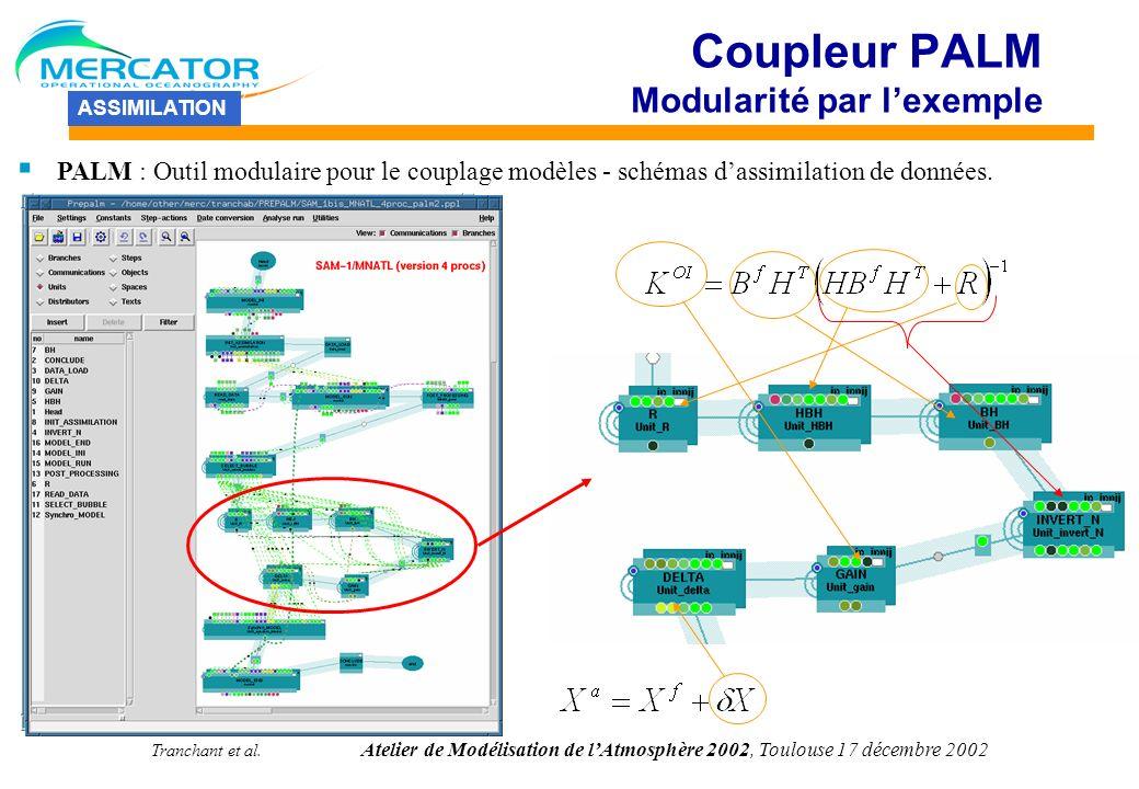 Tranchant et al. Atelier de Modélisation de lAtmosphère 2002, Toulouse 17 décembre 2002 Coupleur PALM Modularité par lexemple PALM : Outil modulaire p