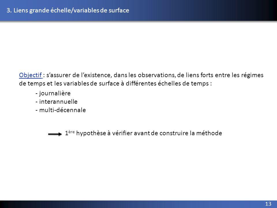 13 Objectif : sassurer de lexistence, dans les observations, de liens forts entre les régimes de temps et les variables de surface à différentes échel