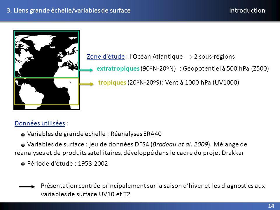 14 Zone d'étude : l'Océan Atlantique 2 sous-régions extratropiques (90 º N-20 º N) : Géopotentiel à 500 hPa (Z500) tropiques (20 º N-20 º S): Vent à 1
