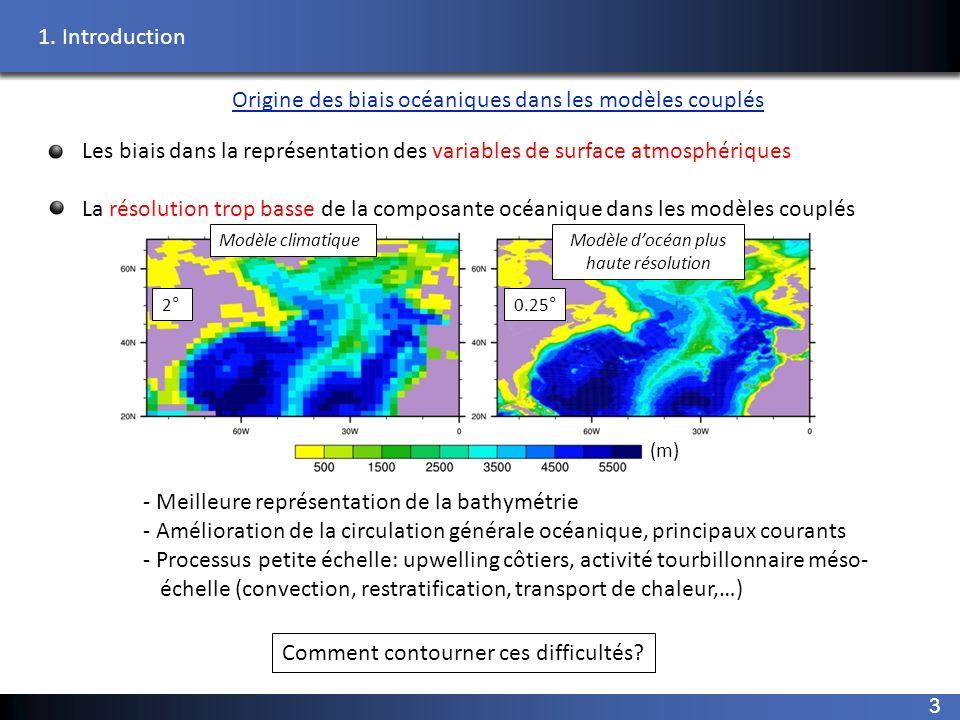 3 3 1. Introduction Origine des biais océaniques dans les modèles couplés La résolution trop basse de la composante océanique dans les modèles couplés