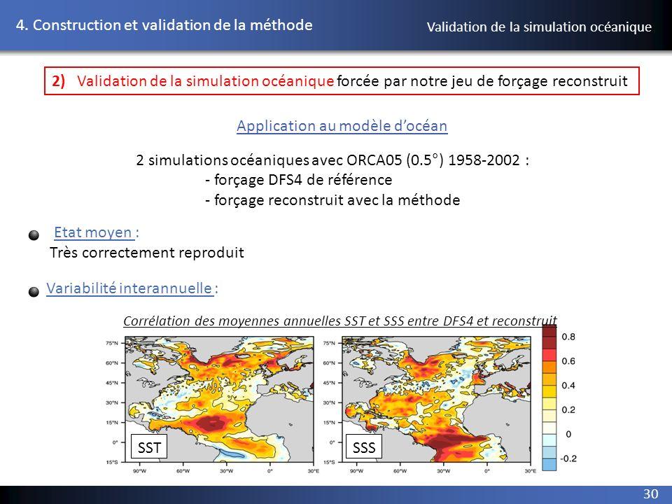 30 Application au modèle docéan 2 simulations océaniques avec ORCA05 (0.5°) 1958-2002 : - forçage DFS4 de référence - forçage reconstruit avec la méth