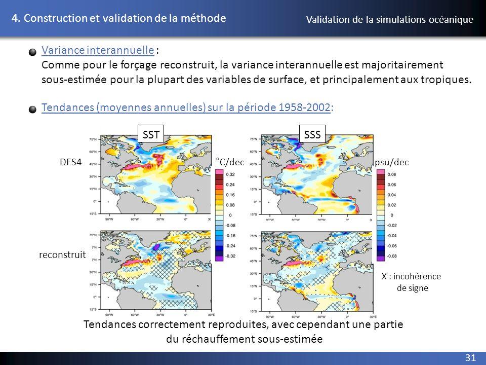 31 Validation de la simulations océanique 4. Construction et validation de la méthode Tendances (moyennes annuelles) sur la période 1958-2002: SSTSSS