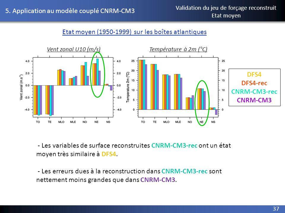 37 5. Application au modèle couplé CNRM-CM3 Validation du jeu de forçage reconstruit Etat moyen Vent zonal U10 (m/s)Température à 2m (°C) Etat moyen (