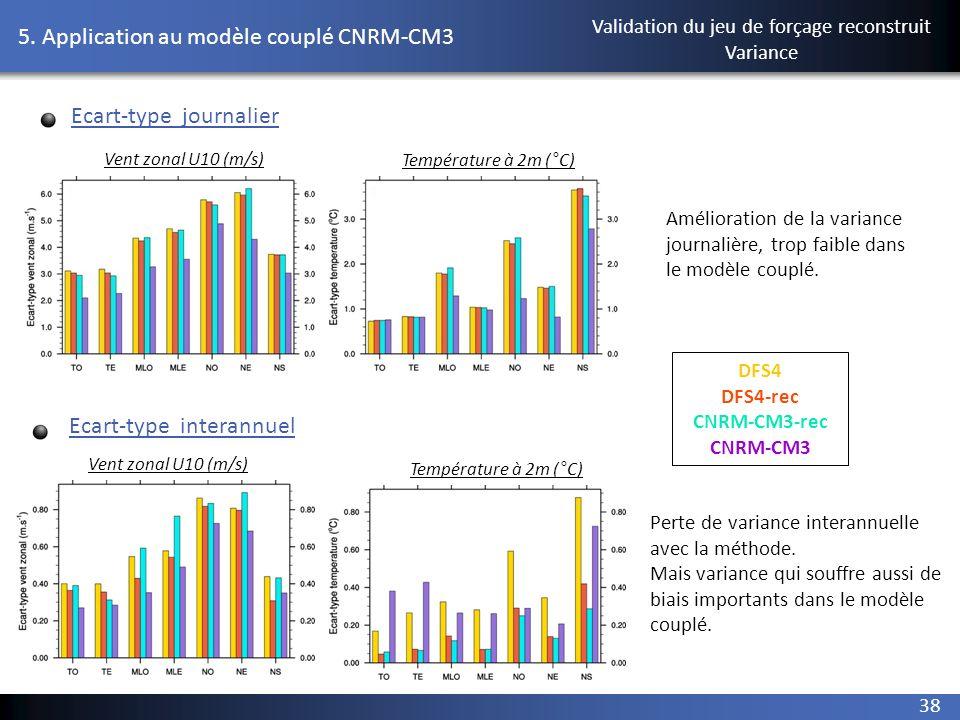38 5. Application au modèle couplé CNRM-CM3 Validation du jeu de forçage reconstruit Variance Perte de variance interannuelle avec la méthode. Mais va