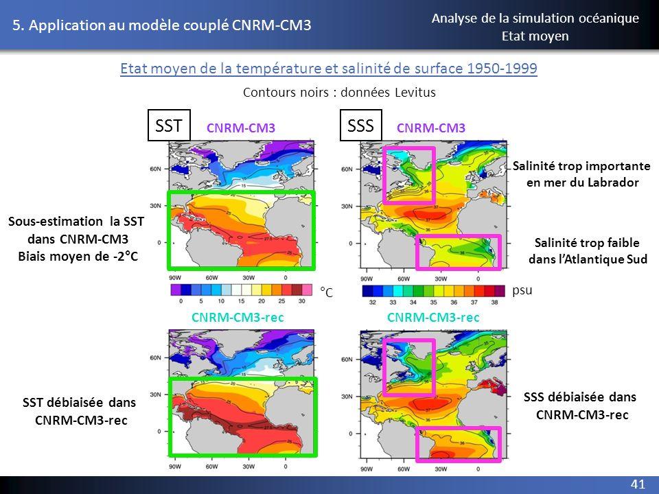 41 5. Application au modèle couplé CNRM-CM3 Analyse de la simulation océanique Etat moyen CNRM-CM3-rec CNRM-CM3 SSS psu °C CNRM-CM3 SST Etat moyen de