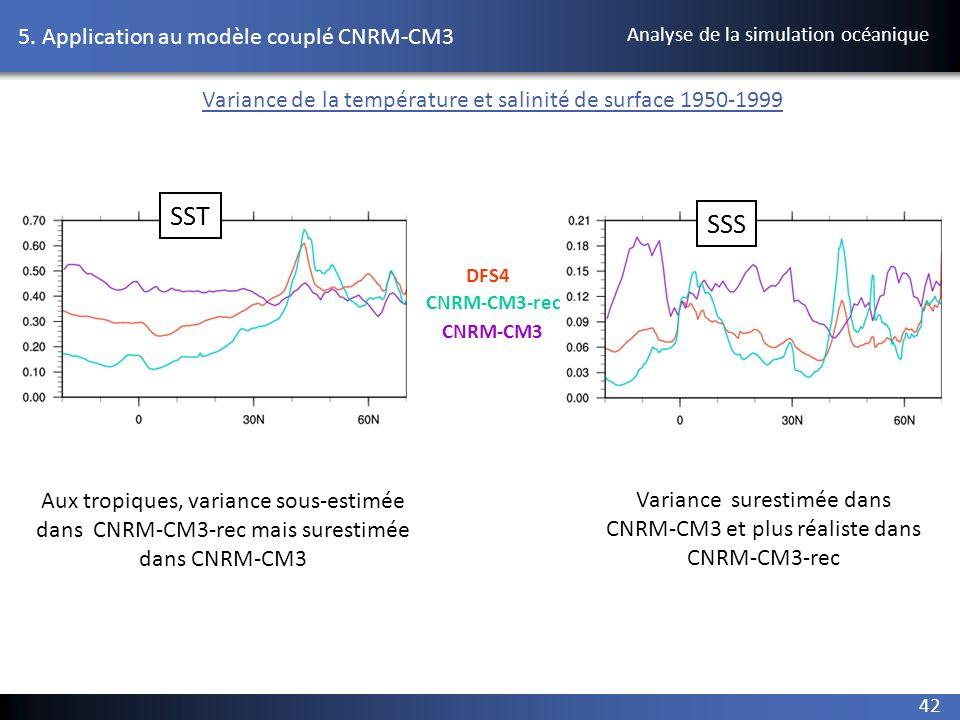 SST CNRM-CM3-rec CNRM-CM3 DFS4 42 5. Application au modèle couplé CNRM-CM3 Analyse de la simulation océanique Variance de la température et salinité d