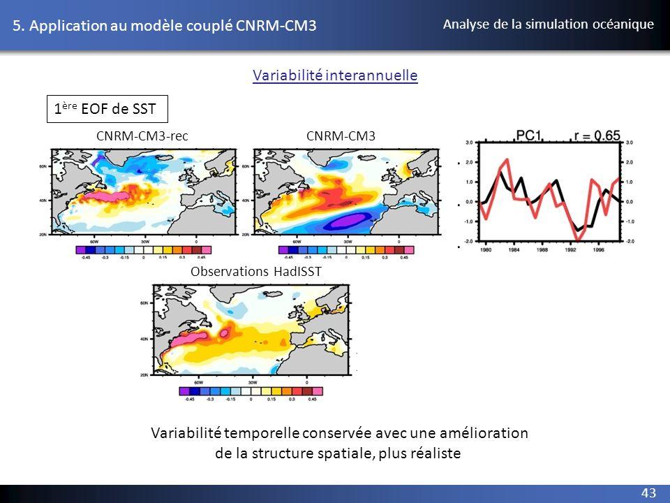 43 5. Application au modèle couplé CNRM-CM3 Analyse de la simulation océanique 1 ère EOF de SST CNRM-CM3-rec CNRM-CM3 Variabilité temporelle conservée