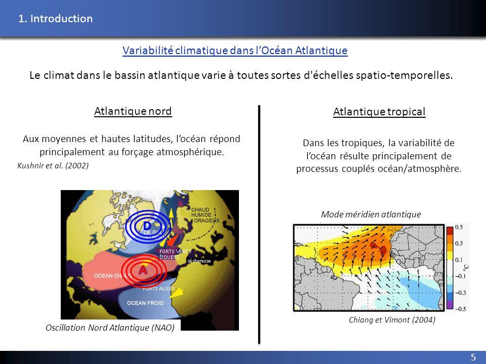 5 Atlantique nord Variabilité climatique dans lOcéan Atlantique Le climat dans le bassin atlantique varie à toutes sortes d'échelles spatio-temporelle