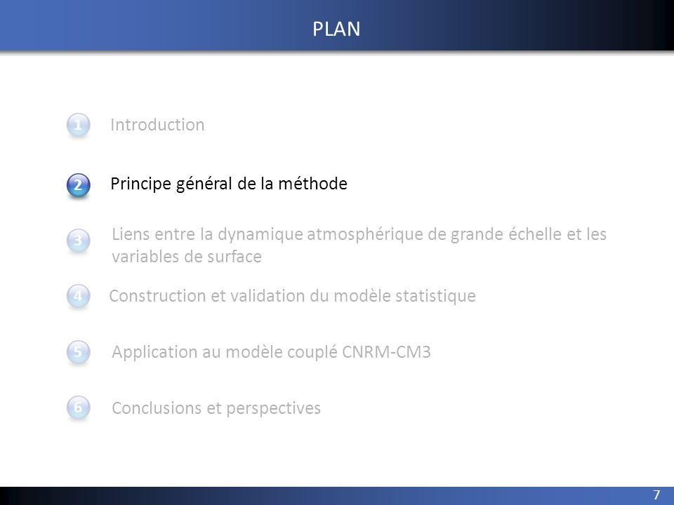 7 1 234 Introduction Principe général de la méthode Application au modèle couplé CNRM-CM3 Conclusions et perspectives 5 PLAN Construction et validatio