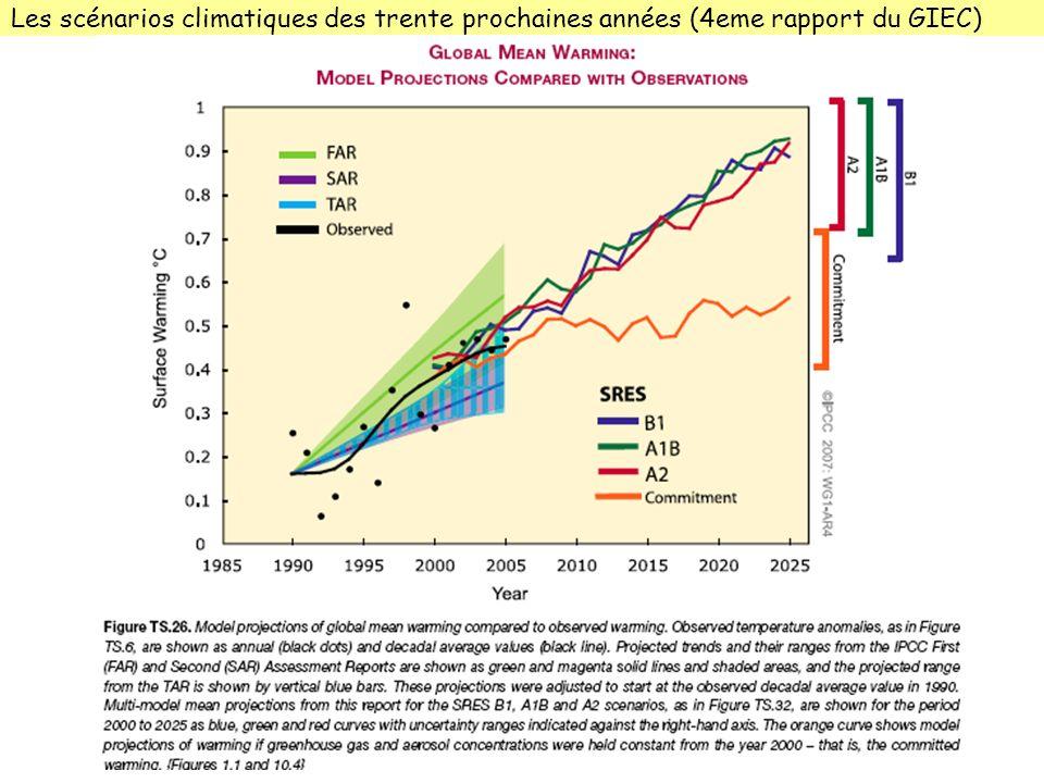 La prévision du climat des trente prochaines années: le 5eme rapport 2012-13 Un exercice de prévision et non pas des scénarios (prise en compte des observations océaniques pour l état initial de l océan, l incertitude associée aux scénarios d émission joue peu) Soutenu par les grands programmes internationaux (WCRP, GIEC, CLIVAR) L accent est mis sur la prévision du climat des trente prochaines années avec des modèles climatiques à haute résolution Approche multi-modèle probabiliste (plusieurs modèles, plusieurs réalisations par modèle) CERFACS participe en collaboration avec Météo-France avec le modèle coupl é ARPEGE/OASIS/NEMOLIM Contraintes fortes sur le temps calcul et le stockage des données .