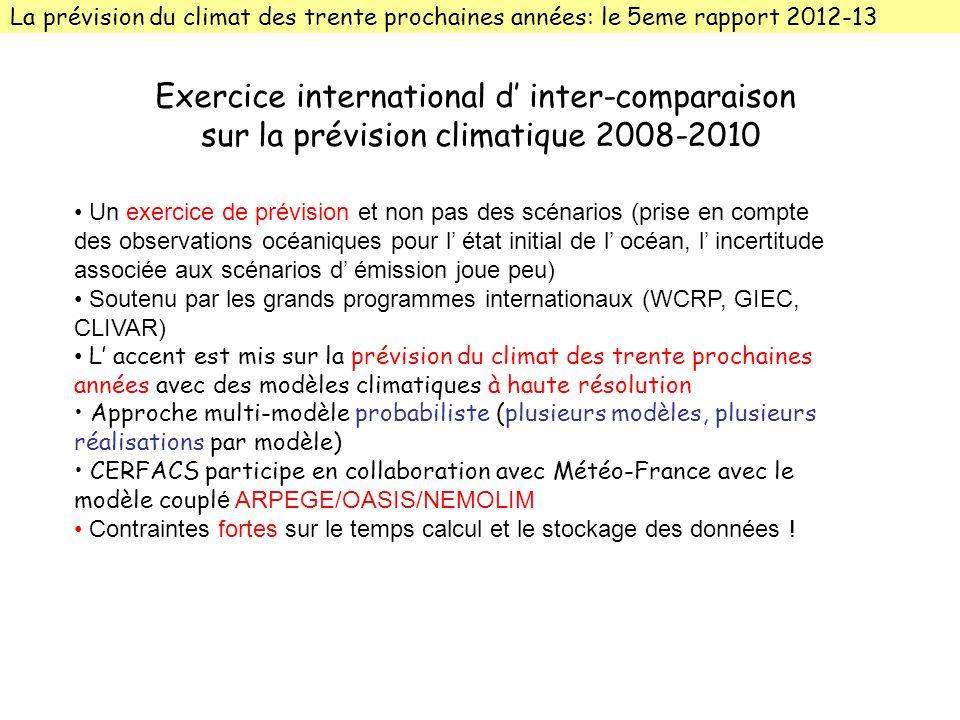 La contribution de la Blue Gene/L Cerfacs Simulations requises dans lexercice AR5 du GIEC: 1 pré-simulation 200 ans +10 références 70 ans + 10 prévisions, 30 ans, 3 dates de départs = 1800 ans simulés Sur NEC SX8R Météo France: 106.200 heures de calcul = 4 ans de quota de léquipe Global Change Sur Blue Gene /L avec 256 coeurs: 1 an effectif de calcul Moyens de calcul nécessaires Développements restants: Optimisations possibles .