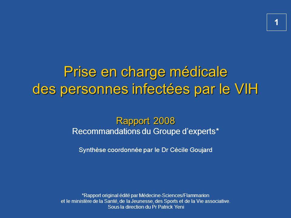 2 Rapport VIH 2008 Présentation Épidémiologie - dépistage de linfection par le VIH Traitement antirétroviral Suivi de ladulte infecté par le VIH Complications associées au VIH et aux traitements antirétroviraux Infection par le VIH et procréation Prise en charge des enfants et adolescents infectés par le VIH Primo-infection par le VIH Pharmacologie des antirétroviraux Infections par les : VIH-1 sous-type non B, VIH-1 groupe O et VIH-2 Résistance du VIH-1 aux antirétroviraux Co-infections par le VIH et les virus des hépatites Infections et tumeurs au cours de linfection par le VIH Prise en charge des situations dexposition au risque viral 34-910-1819-2223-2829-3233-3536-3839-4142-4344-4748-5354-5859-61