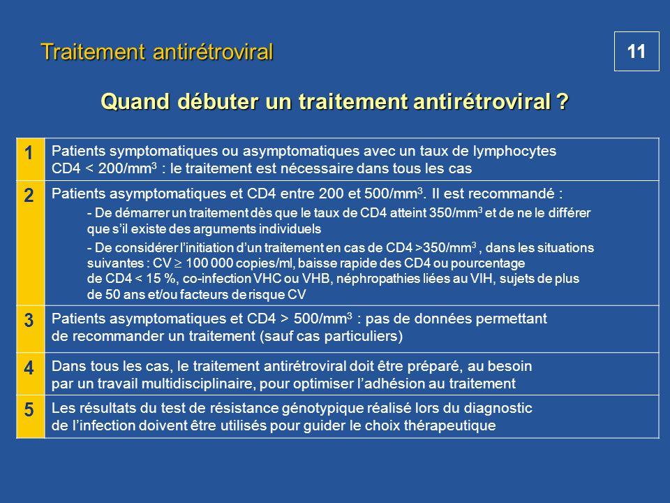 11 1 Patients symptomatiques ou asymptomatiques avec un taux de lymphocytes CD4 < 200/mm 3 : le traitement est nécessaire dans tous les cas 2 Patients