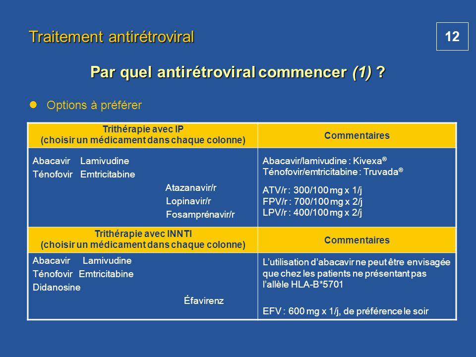 12 Options à préférer Trithérapie avec IP (choisir un médicament dans chaque colonne) Commentaires AbacavirLamivudine TénofovirEmtricitabine Atazanavi