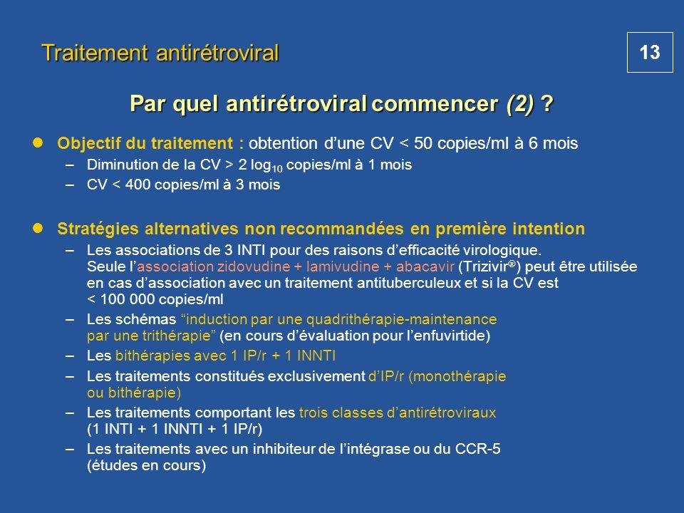 13 Objectif du traitement : obtention dune CV < 50 copies/ml à 6 mois –Diminution de la CV > 2 log 10 copies/ml à 1 mois –CV < 400 copies/ml à 3 mois