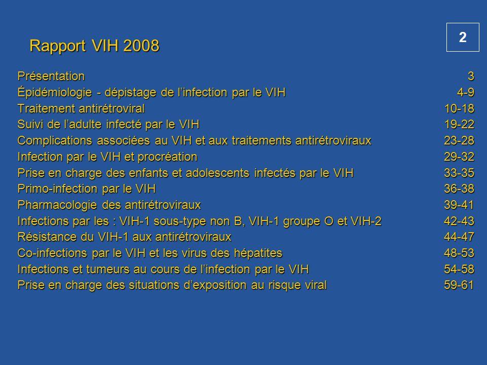 43 Infections par les VIH-1, sous-type non-B et groupe O, et VIH-2 Le Groupe dexperts recommande –Infections par le VIH-1 du groupe M de sous-type non B (en augmentation, 41,8 % des nouveaux diagnostics en 2006) Didentifier les sous-types des VIH du groupe M lors du premier génotype de résistance Dappliquer les modalités de prise en charge, les indications et le choix du traitement recommandé en fonction du sous-type De surveiller attentivement les patients infectés par le sous-type D (évolution rapide) –Infections par le VIH-1 de groupe O (rares, 0,1 % des nouveaux diagnostics 2003-2006) De rechercher une infection par un virus VIH-1 du groupe O lorsquil existe une discordance immunovirologique, en fonction de lorigine géographique De ne pas prescrire dINNTI ni dENF –Infections par le VIH-2 (1,8 % des nouveaux diagnostics 2003-2006) Chez les patients asymptomatiques non traités : de contrôler la CV tous les 6 mois si elle est indétectable, et tous les 3 mois si elle est détectable Denvisager un traitement antirétroviral dès que les CD4 sont < 500/mm 3, et de le débuter demblée à < 350 CD4/mm 3 ou si la CV est détectable De prescrire un traitement préventif de la transmission mère-enfant De ne pas prescrire dINNTI ni dENF, et dutiliser avec prudence le FPV/r, lATV/r et le TPV/r (sensibilité possiblement réduite) Le VIH-2 est naturellement sensible aux inhibiteurs dintégrase Recommandations