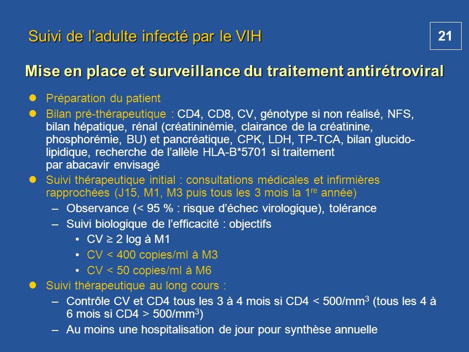 21 Préparation du patient Bilan pré-thérapeutique : CD4, CD8, CV, génotype si non réalisé, NFS, bilan hépatique, rénal (créatininémie, clairance de la