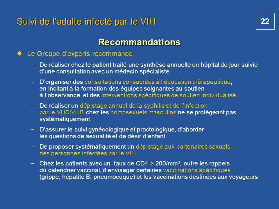 22 Le Groupe dexperts recommande –De réaliser chez le patient traité une synthèse annuelle en hôpital de jour suivie dune consultation avec un médecin