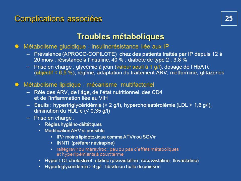 25 Métabolisme glucidique : insulinorésistance liée aux IP –Prévalence (APROCO-COPILOTE) chez des patients traités par IP depuis 12 à 20 mois : résist