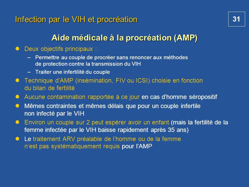 31 Infection par le VIH et procréation Deux objectifs principaux : –Permettre au couple de procréer sans renoncer aux méthodes de protection contre la