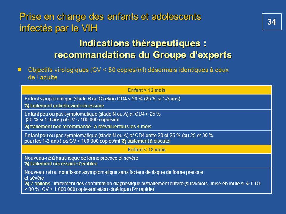 34 Prise en charge des enfants et adolescents infectés par le VIH Objectifs virologiques (CV < 50 copies/ml) désormais identiques à ceux de ladulte En