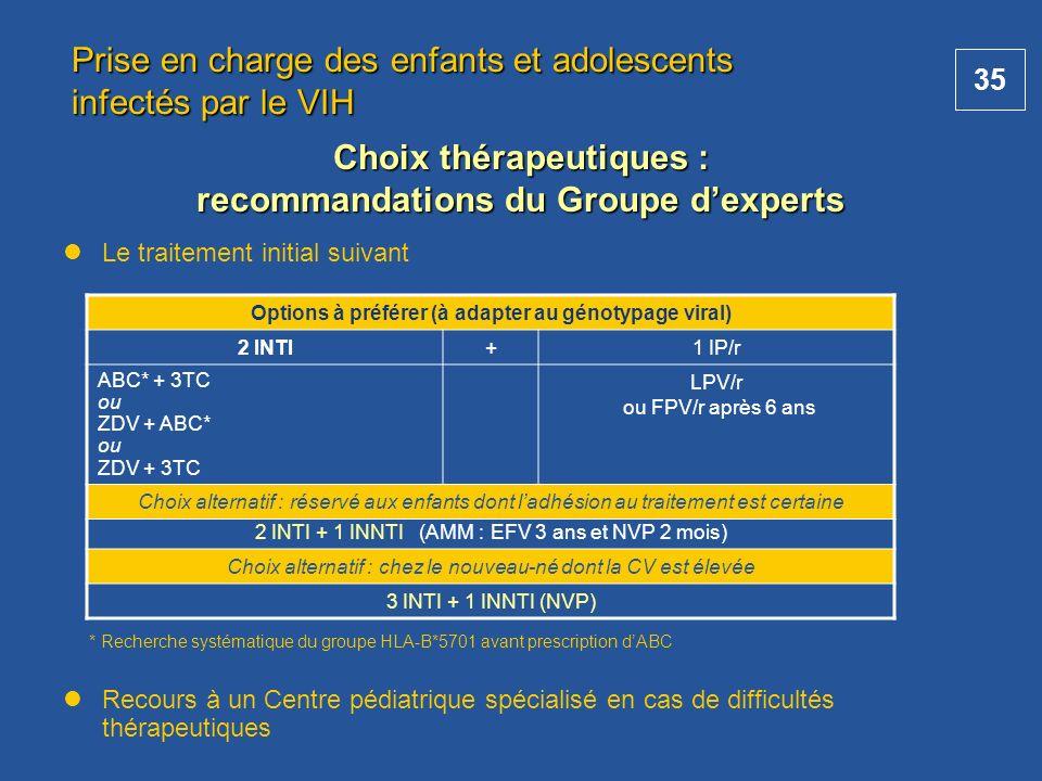 35 Le traitement initial suivant Recours à un Centre pédiatrique spécialisé en cas de difficultés thérapeutiques Options à préférer (à adapter au géno