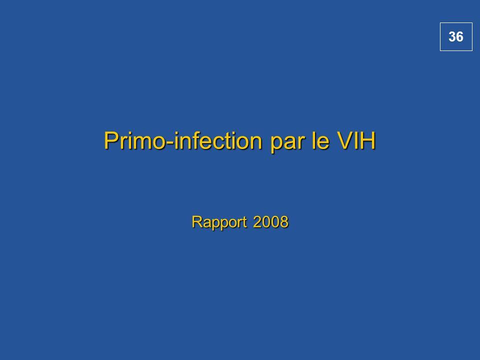 36 Primo-infection par le VIH Rapport 2008