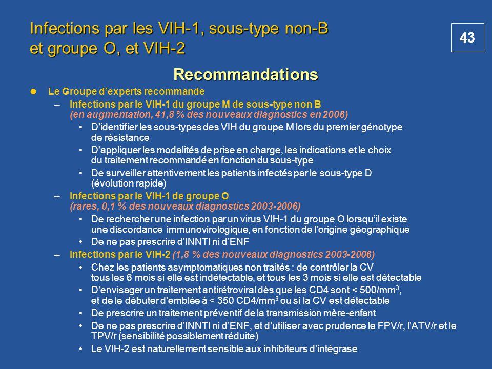 43 Infections par les VIH-1, sous-type non-B et groupe O, et VIH-2 Le Groupe dexperts recommande –Infections par le VIH-1 du groupe M de sous-type non