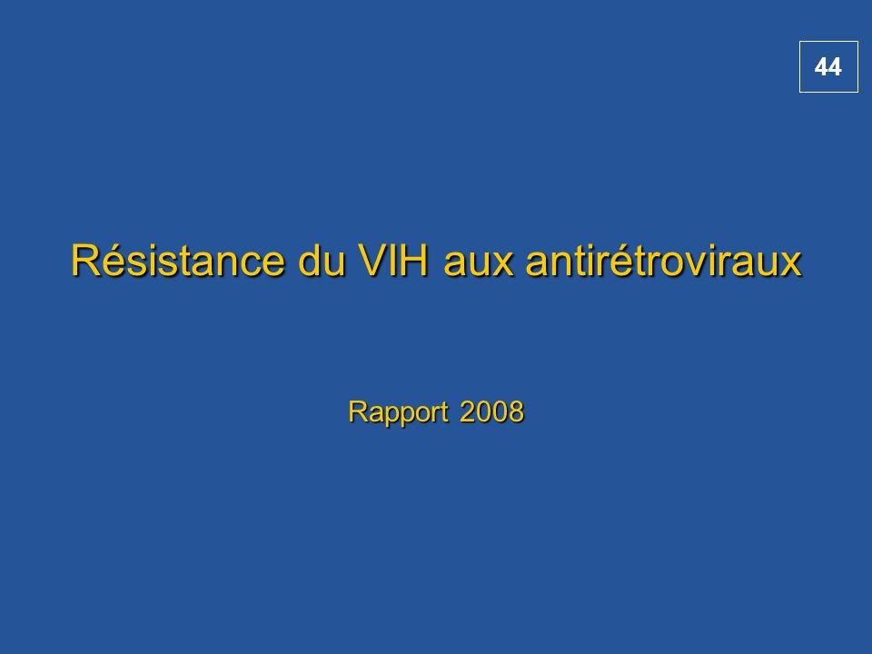 44 Résistance du VIH aux antirétroviraux Rapport 2008