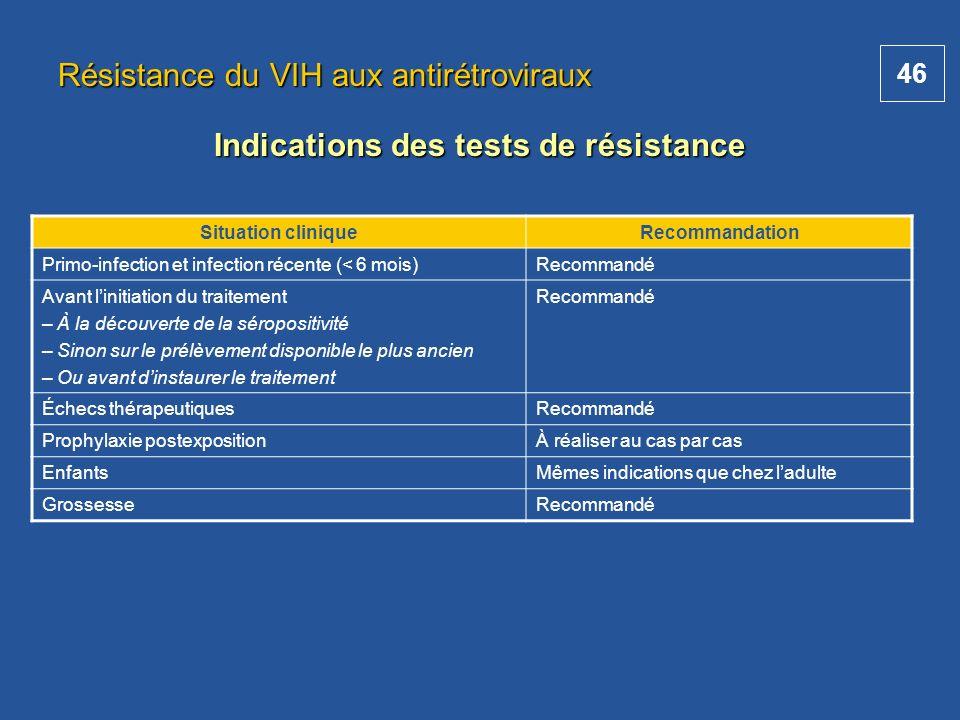 46 Situation cliniqueRecommandation Primo-infection et infection récente (< 6 mois)Recommandé Avant linitiation du traitement – À la découverte de la