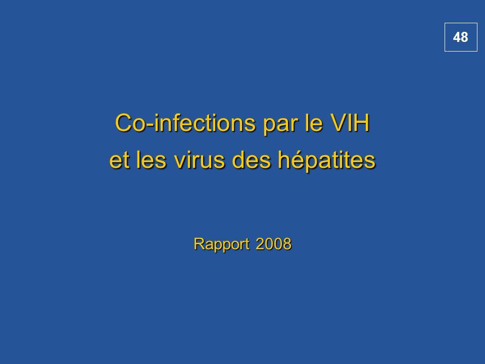 48 Co-infections par le VIH et les virus des hépatites Rapport 2008