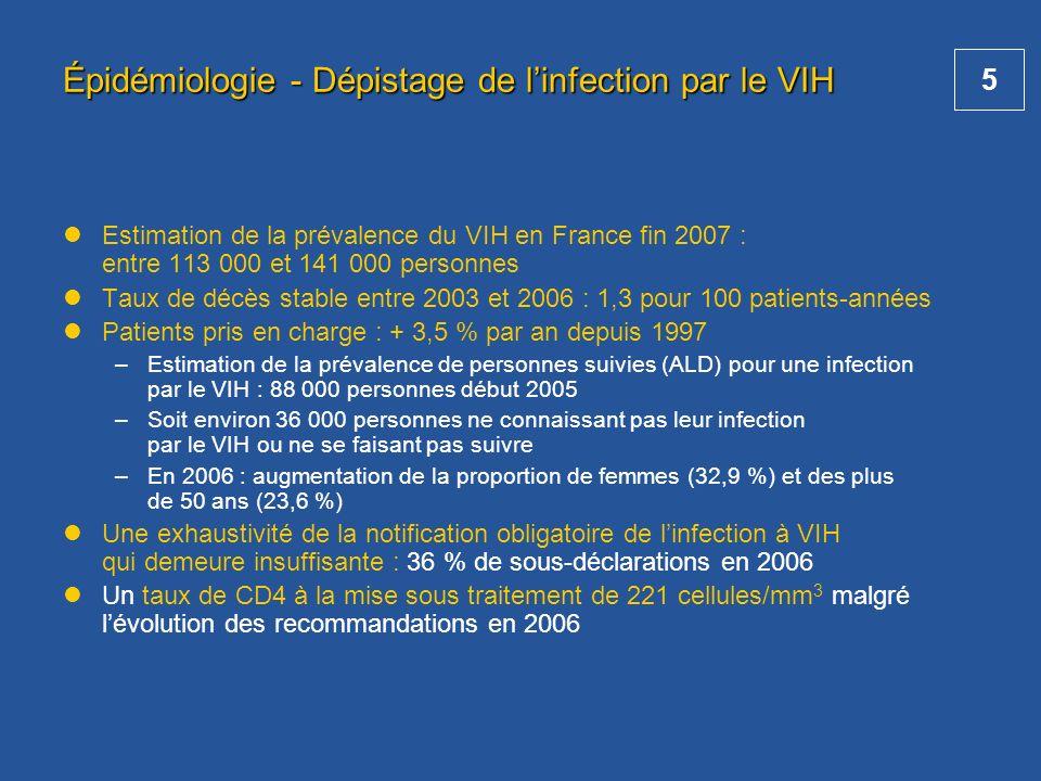 6 Épidémiologie de linfection par le VIH Patients suivis en 2006 –81,4 % traités par ARV : 96,8 % par multithérapie –Amélioration de la réponse au traitement Succès virologique (CV < 500 copies/ml) : 85 % (74 % avec CV < 50 copies/ml) Mais seulement 43,8 % des patients avec CD4 > 500/mm 3 Prescription dun premier traitement ARV en 2006 : 2 INTI + 1 IP (63,2 %), 2 INTI + 1 INNTI (27,9 %), 3 INTI (3,2 %) Diversification des causes de morbidité et de mortalité Survie identique à celle de la population générale si CD4 > 500/mm 3 Caractéristiques des patients (1)