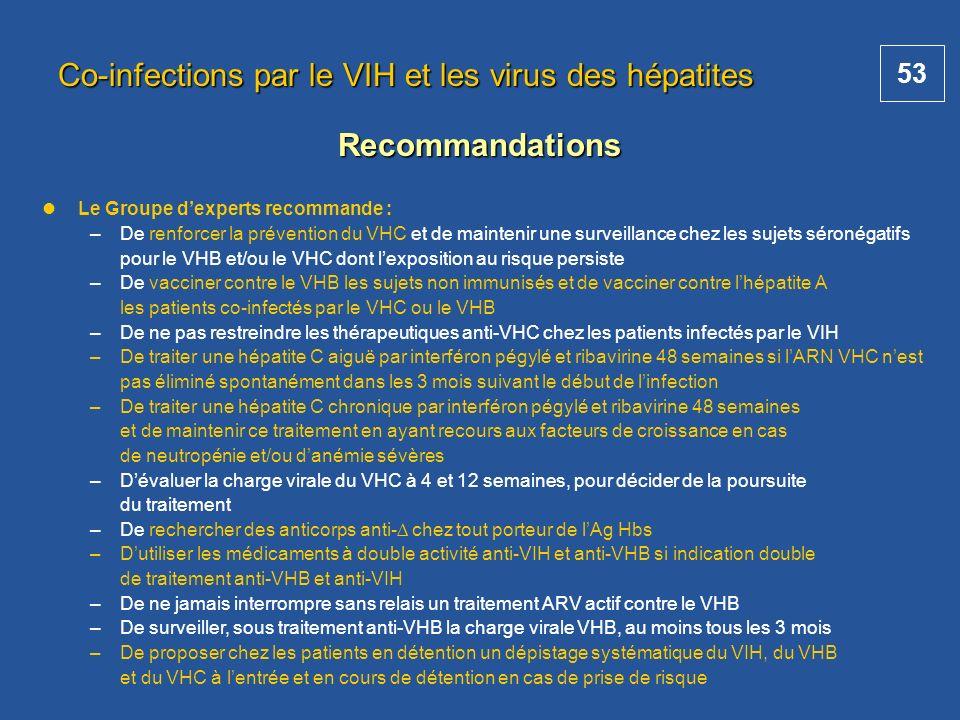 53 Le Groupe dexperts recommande : – –De renforcer la prévention du VHC et de maintenir une surveillance chez les sujets séronégatifs pour le VHB et/o