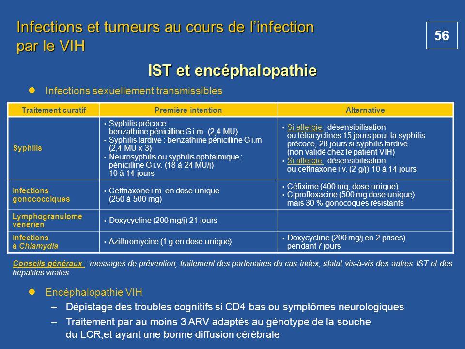 56 Traitement curatifPremière intentionAlternative Syphilis Syphilis précoce : benzathine pénicilline G i.m. (2,4 MU) Syphilis tardive : benzathine pé