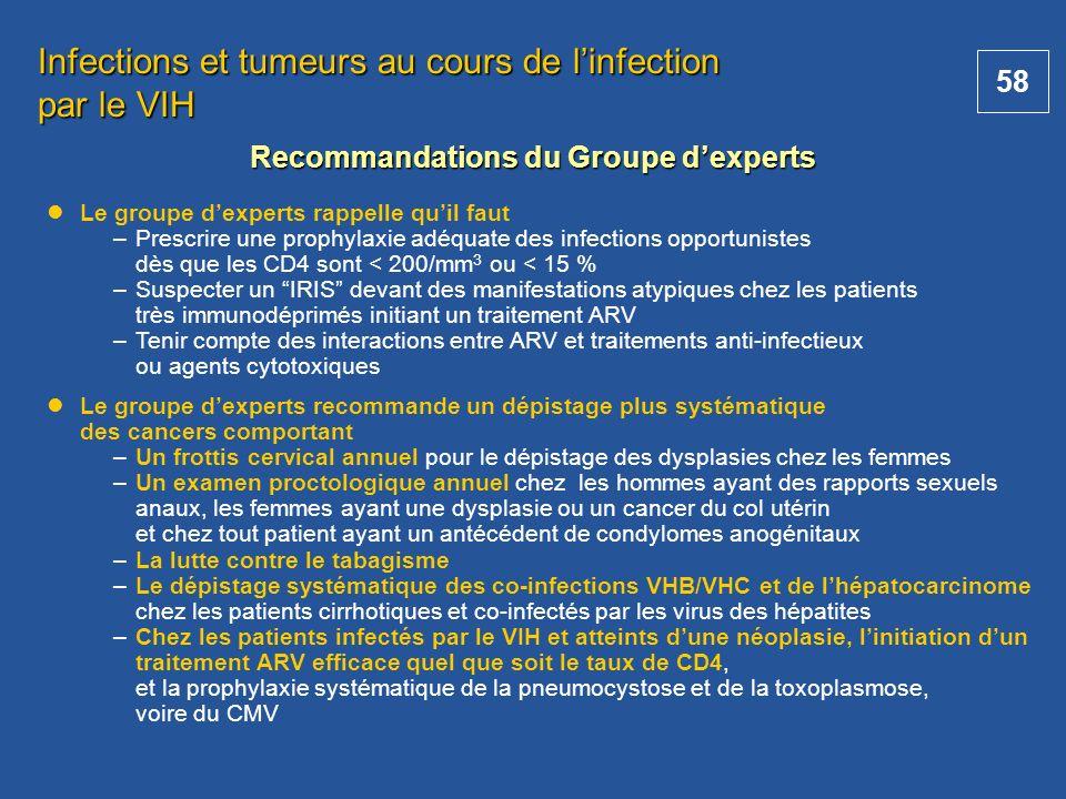 58 Le groupe dexperts rappelle quil faut – –Prescrire une prophylaxie adéquate des infections opportunistes dès que les CD4 sont < 200/mm 3 ou < 15 %
