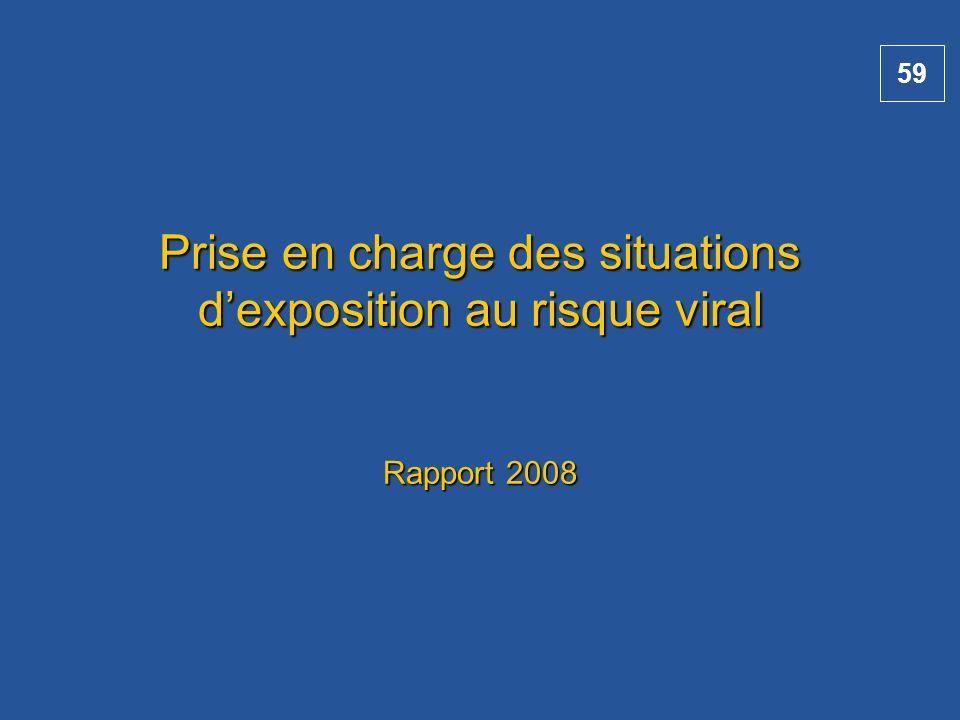 59 Prise en charge des situations dexposition au risque viral Rapport 2008