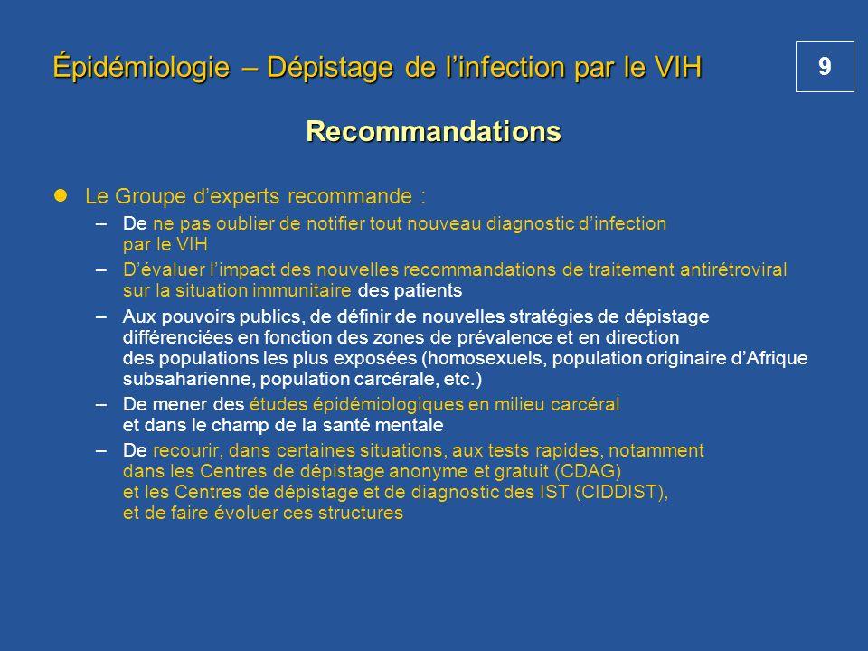 9 Épidémiologie – Dépistage de linfection par le VIH Le Groupe dexperts recommande : –De ne pas oublier de notifier tout nouveau diagnostic dinfection