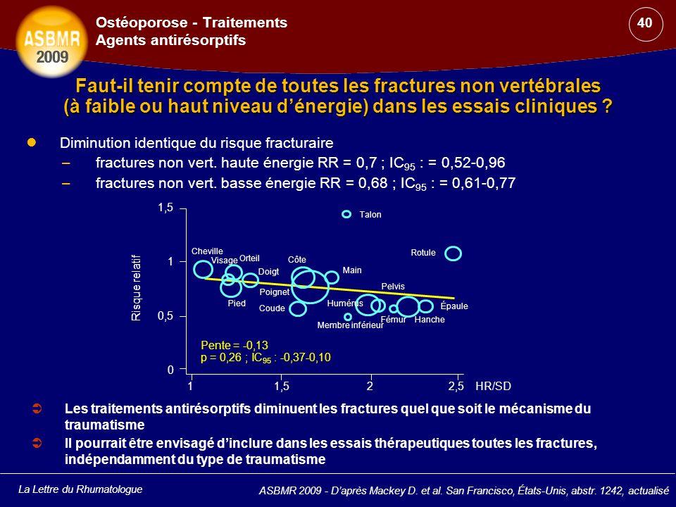 La Lettre du Rhumatologue ASBMR 2009 - Daprès Mackey D. et al. San Francisco, États-Unis, abstr. 1242, actualisé Ostéoporose - Traitements Agents anti