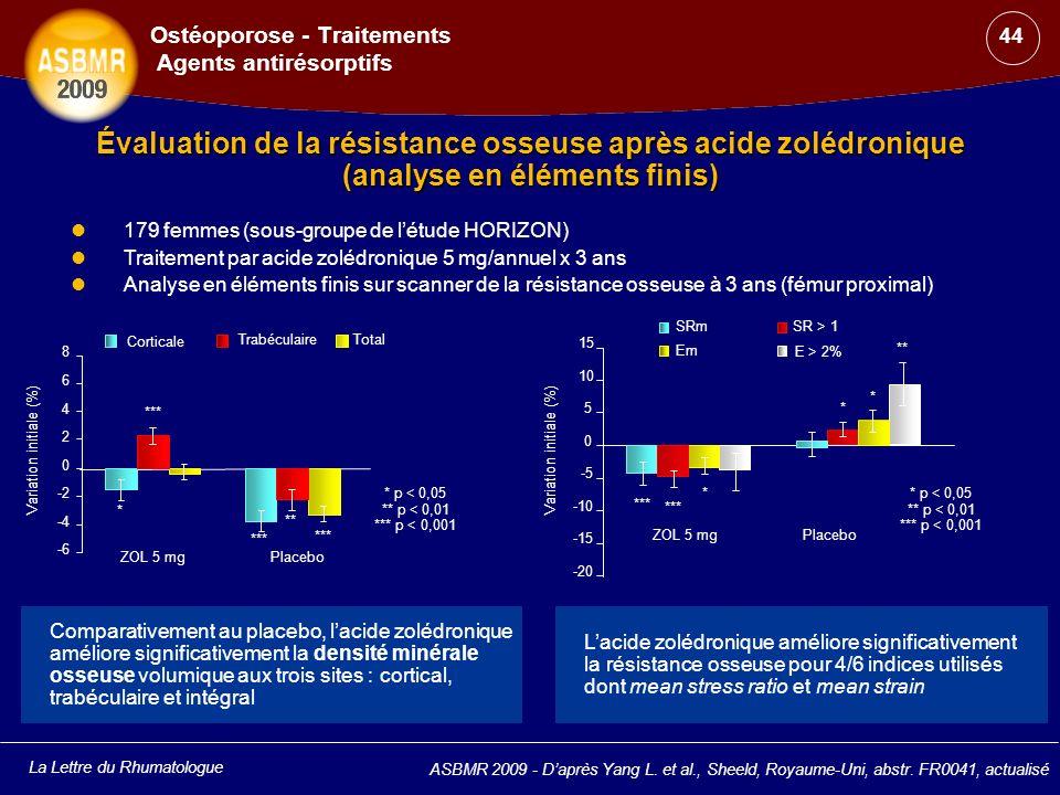 La Lettre du Rhumatologue Ostéoporose - Traitements Agents antirésorptifs ASBMR 2009 - Daprès Yang L. et al., Sheeld, Royaume-Uni, abstr. FR0041, actu