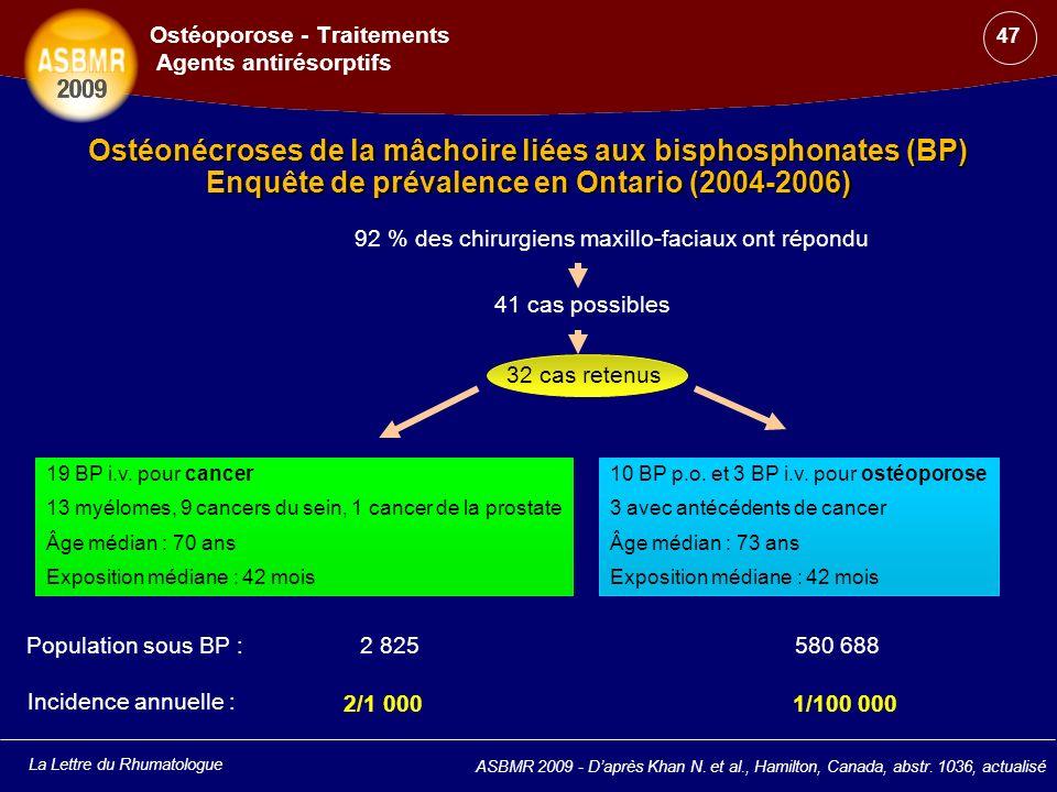 La Lettre du Rhumatologue 32 cas retenus Ostéonécroses de la mâchoire liées aux bisphosphonates (BP) Enquête de prévalence en Ontario (2004-2006) Osté