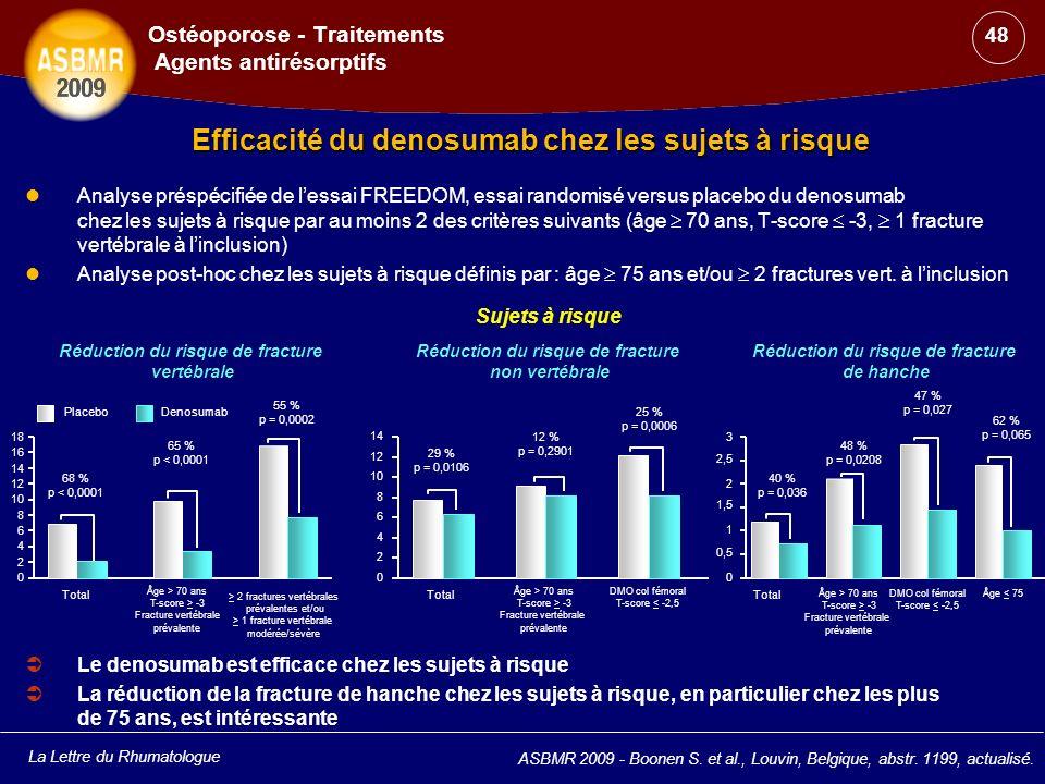 La Lettre du Rhumatologue Ostéoporose - Traitements Agents antirésorptifs Analyse préspécifiée de lessai FREEDOM, essai randomisé versus placebo du de